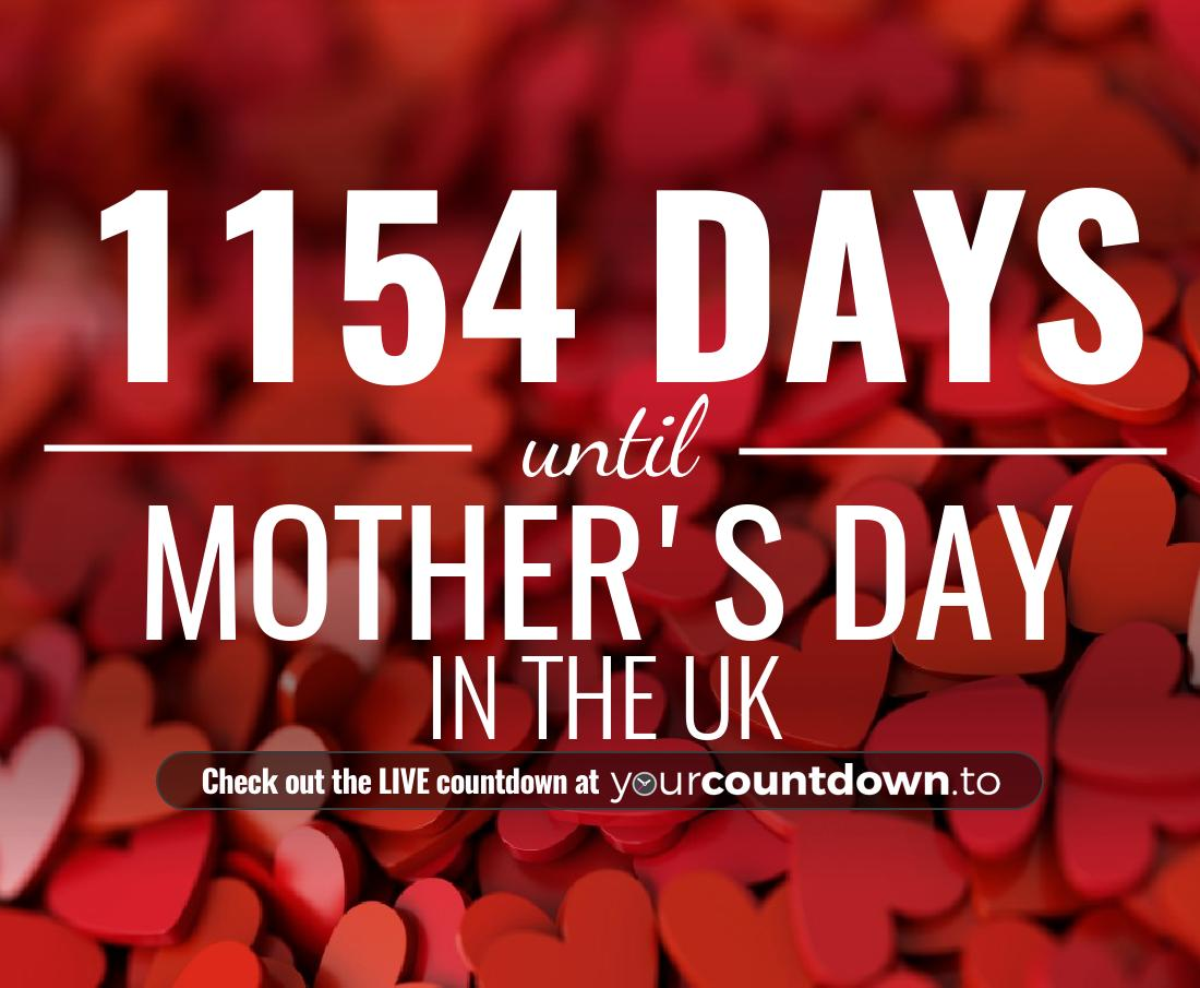 Countdown to Mother's Day In The UK