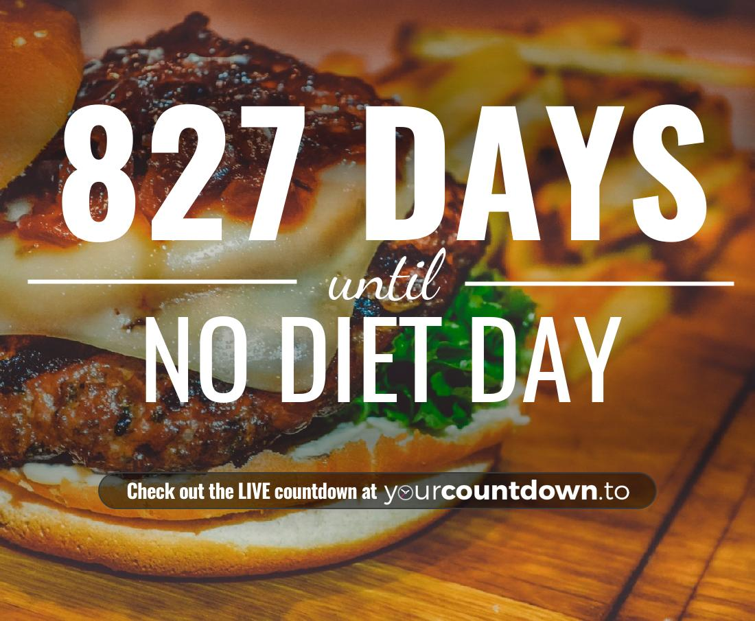 Countdown to No Diet Day