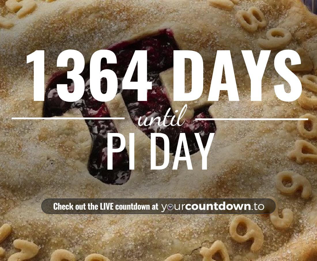 Countdown to Pi Day