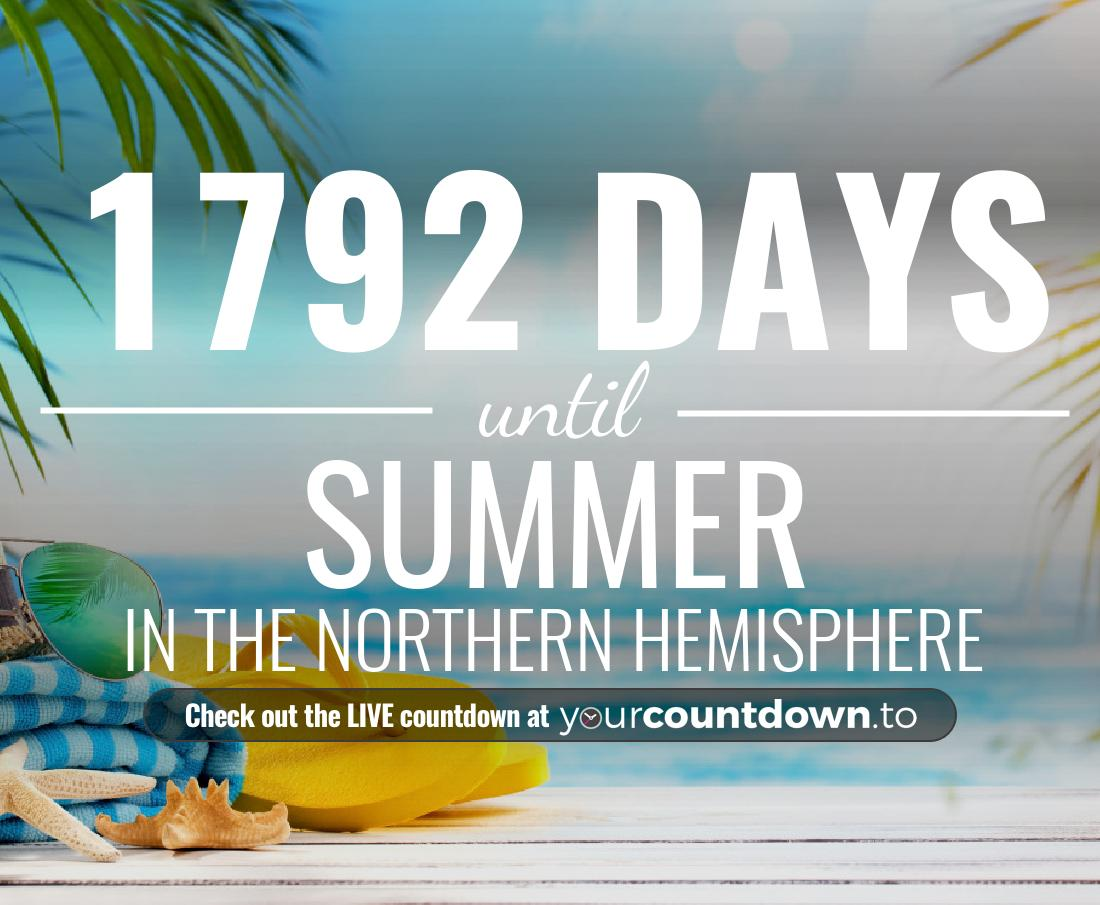 Countdown to Summer In the Northern Hemisphere