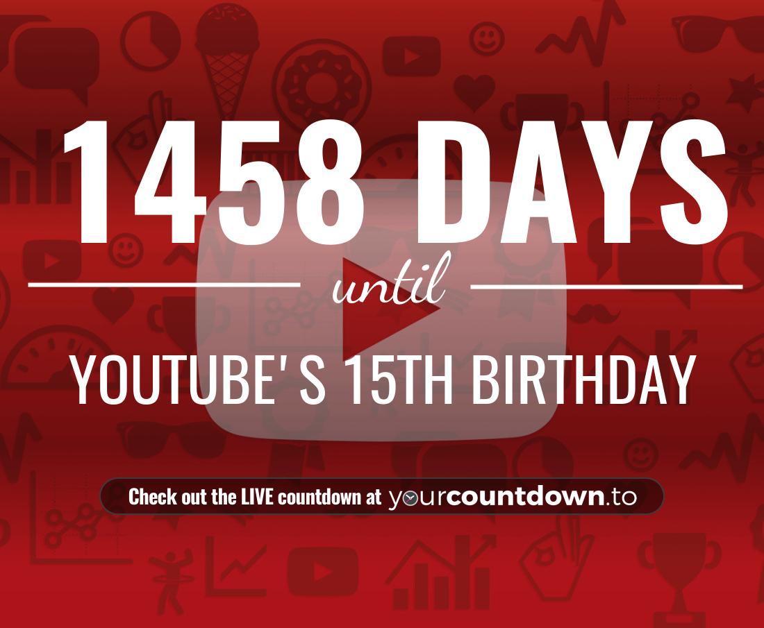 Countdown to YouTube's 14th Birthday